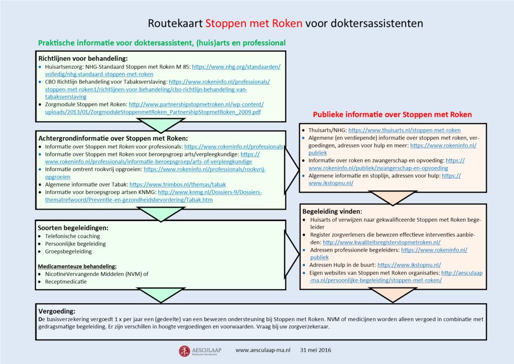 Routekaart SMR doktersassistenten-160531